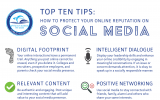 Top Ten Tips – Social Media